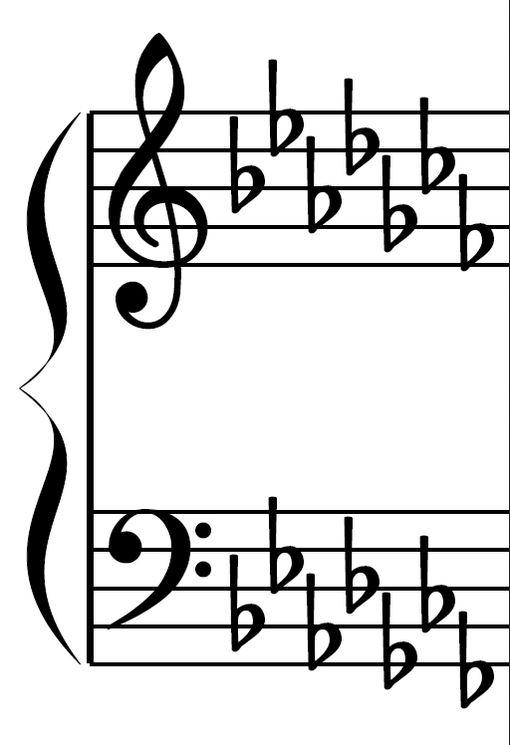 Piano Key Signatures Flats