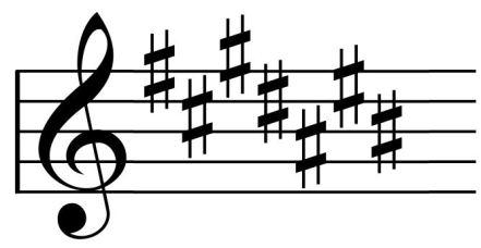 Treble Clef, Sharps, Key Signature