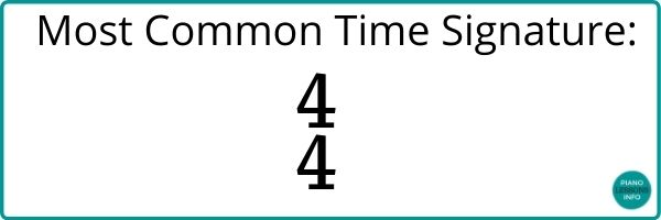 Most common time signature