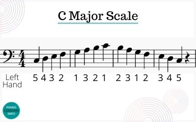C major scale bass clef piano fingering