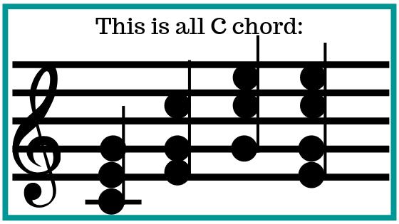 C Chord Variations