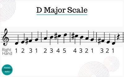 D major scale fingering right hand treble clef