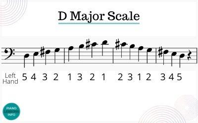 D major scale left hand bass clef fingering