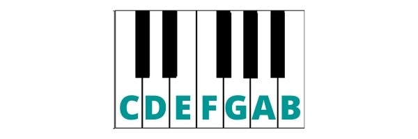 Piano Key Notes - White Notes