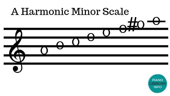 A Harmonice Minor Scale