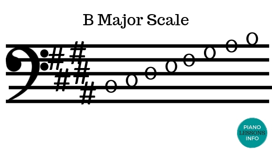 B Major Scale - Bass Clef