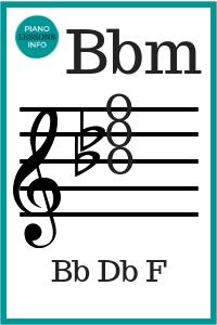 B Flat Minor Chord