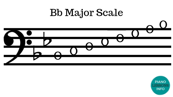B Flat Major Scale - Bass Clef