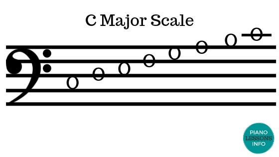 C Major Scales - Bass Clef