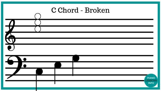 C Chord Broken