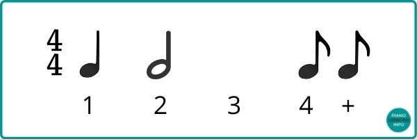 Counting Example