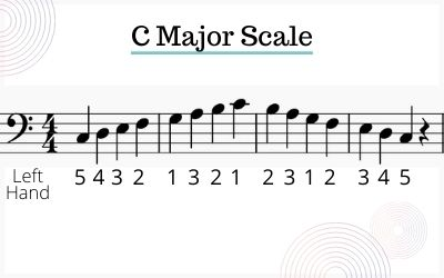 C Major Scale Fingering Bass Clef