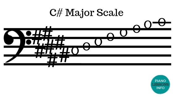C Sharp Major Scale - Bass Clef