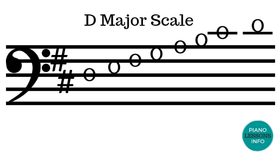 D Major Scale - Bass Clef
