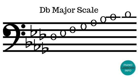 D Flat Major Scale - Bass Clef