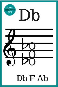 D Flat Major Chord