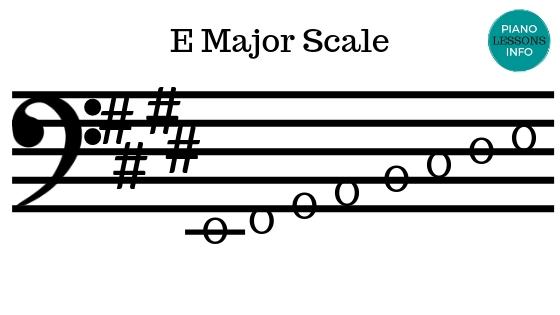E Major Scale - Bass Clef