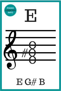 E Major Chord