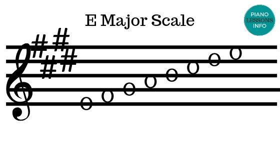 E Major Scale