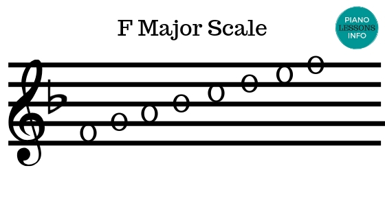 F Major Scale