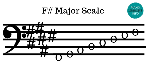 F Sharp Major Scale - Bass Clef