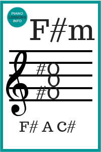 F Sharp Minor Chord