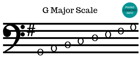 G Major Scale - Bass Clef