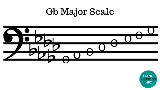 G Flat Major Scale - Bass Clef