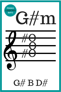 G Sharp Minor Chords