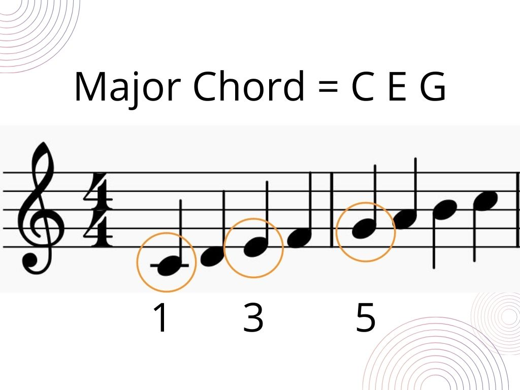 Major Chord from Scale