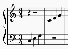 Broken C Chord