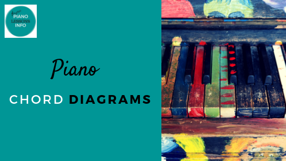 Piano Chord Diagrams