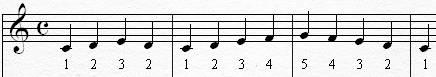 treble piano notes practise