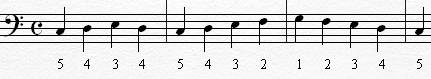 bass clef piano notes practise