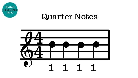 Quarter Notes - Piano For Beginners