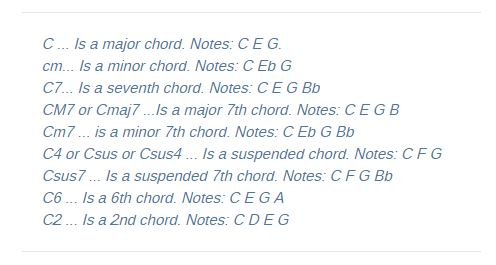 Read Piano Chords - C Chords
