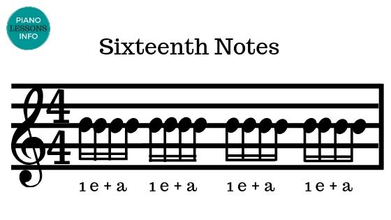 Sixteenth Notes - Learning to Play Piano