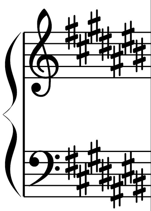 Piano Key Signatures Sharps