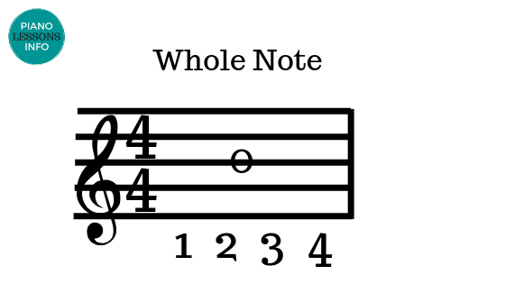 Whole Note - Learning Piano