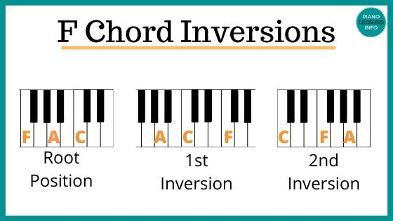F Chord Inversions on Piano