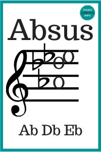 A Flat Suspended Chord - Absus, Ab4, Absus4