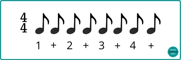 Counting In Between Beats in Music