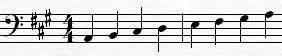A Scale Bass Clef