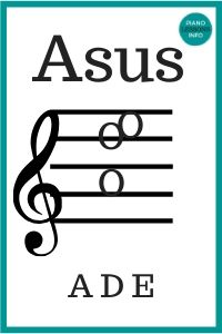 A Suspended Chord - Asus, A4, Asus4