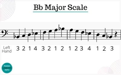 B flat major scale piano fingering for left hand