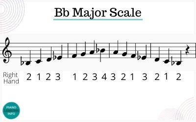 B Flat Major Scale Piano Fingering