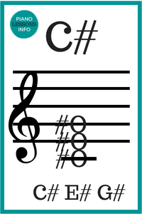 C Sharp Major Chord