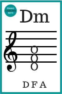 D Minor Chord