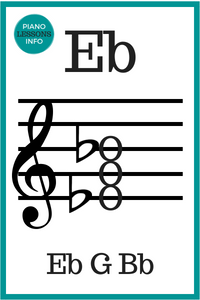 E Flat Major Chord
