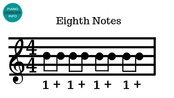Eighth Notes - Learn to Play Piano